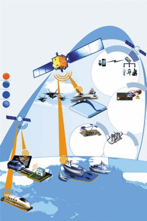 四大卫星导航系统   美国gps   中国北斗   智能手机   可以准确