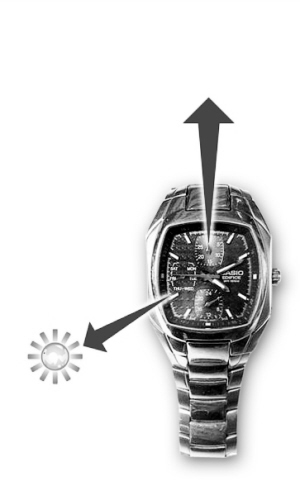 超简单手表辨别方向