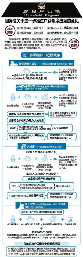 7月30日,备受关注的国务院《关于进一步推进户籍制度改革的意见》公