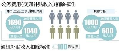 单位收入证明模板_海南事业单位收入